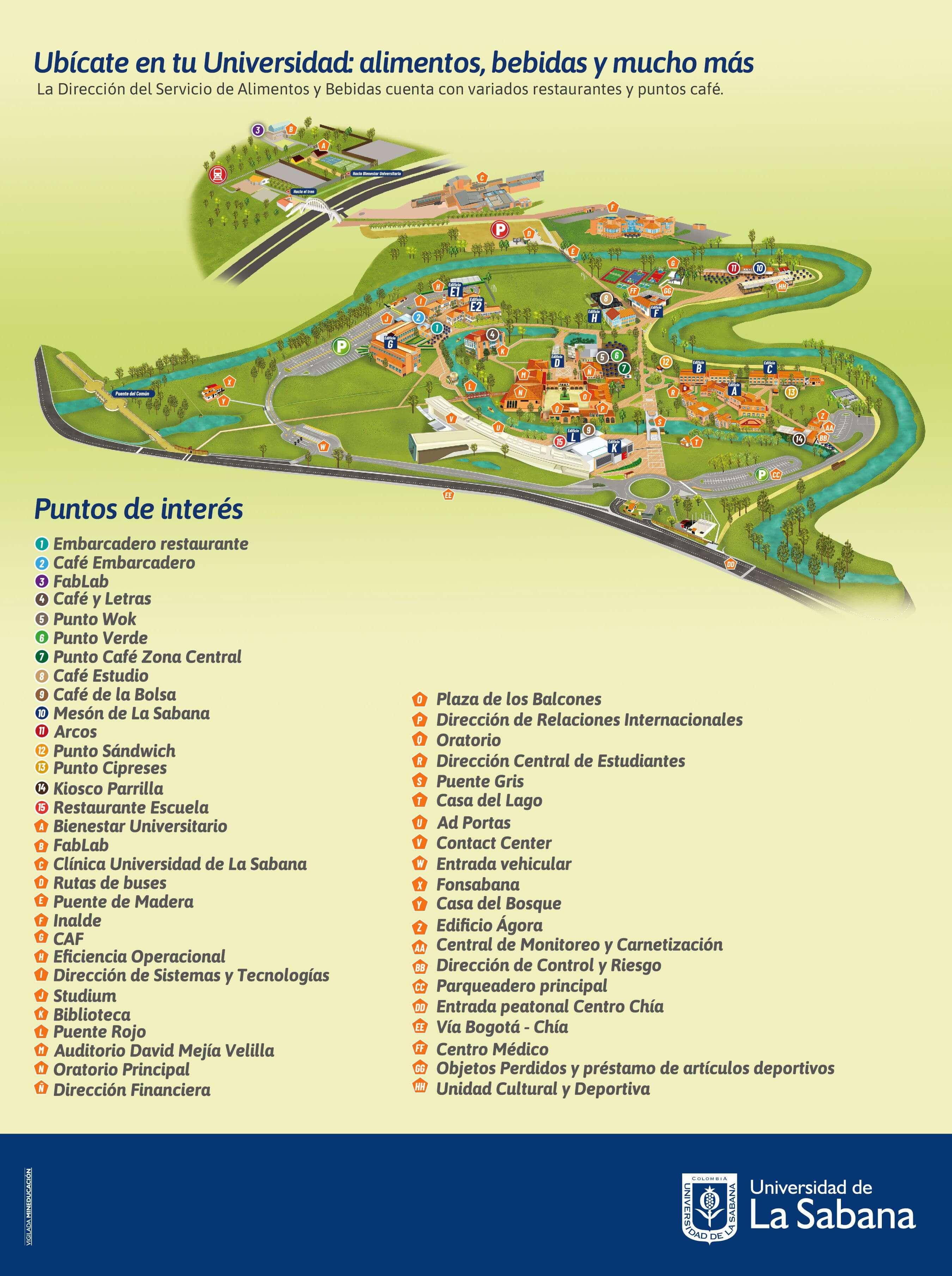 Ver mapa de la Universidad